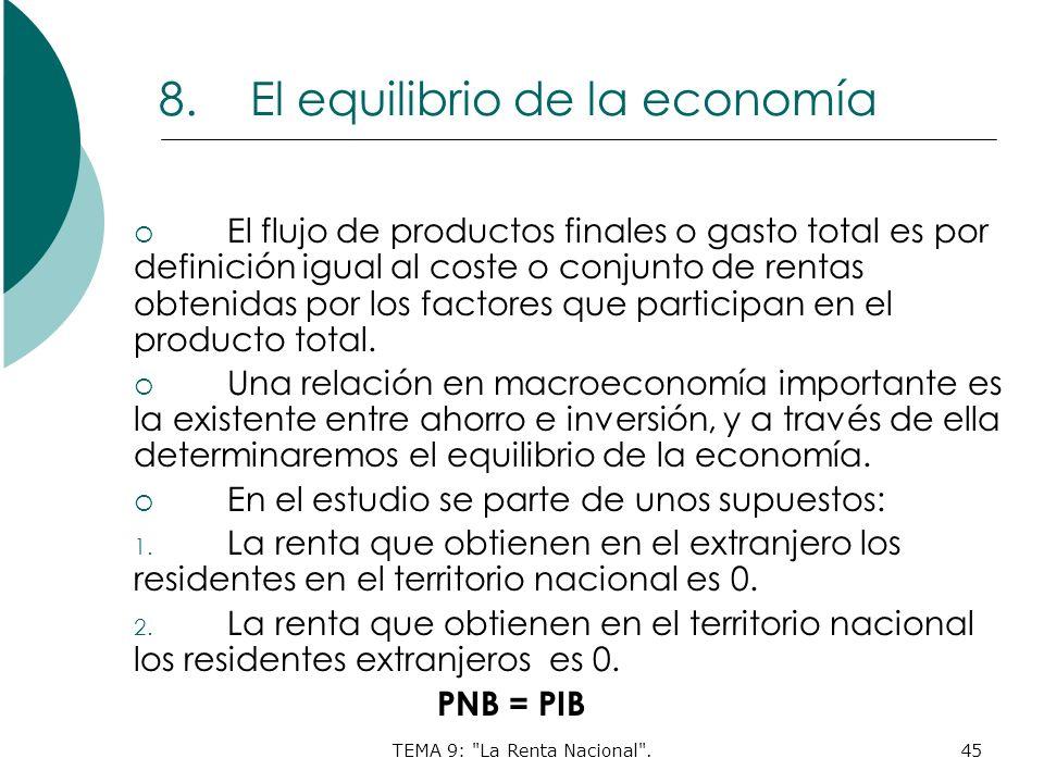 TEMA 9: La Renta Nacional .45 8.El equilibrio de la economía El flujo de productos finales o gasto total es por definición igual al coste o conjunto de rentas obtenidas por los factores que participan en el producto total.