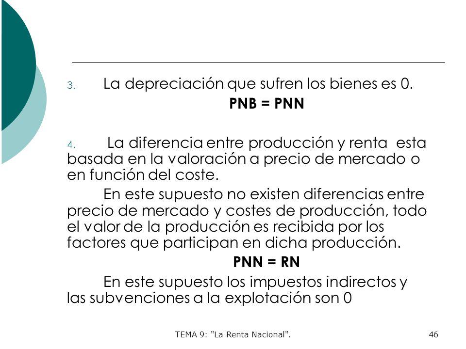 TEMA 9: La Renta Nacional .46 3.La depreciación que sufren los bienes es 0.