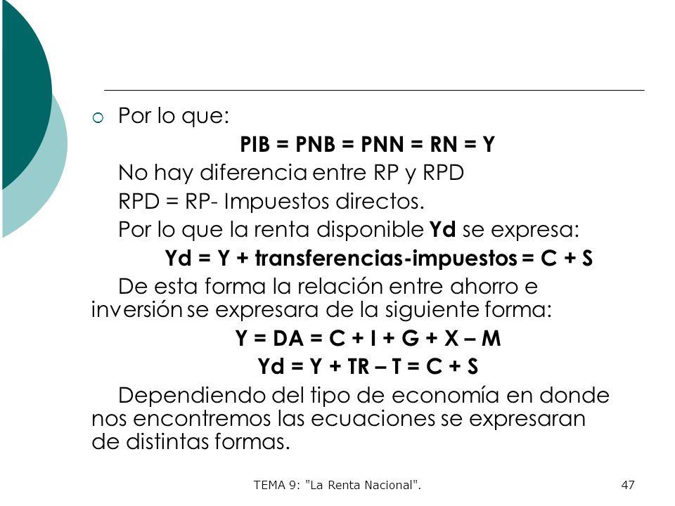 TEMA 9: La Renta Nacional .47 Por lo que: PIB = PNB = PNN = RN = Y No hay diferencia entre RP y RPD RPD = RP- Impuestos directos.