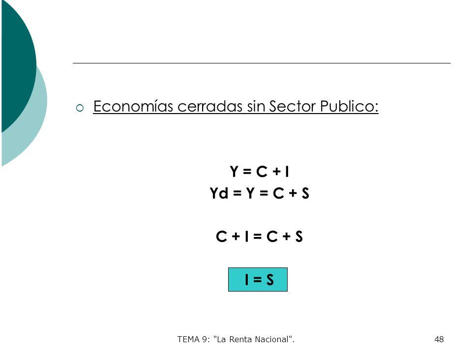 TEMA 9: La Renta Nacional .48 Economías cerradas sin Sector Publico: Y = C + I Yd = Y = C + S C + I = C + S I = S