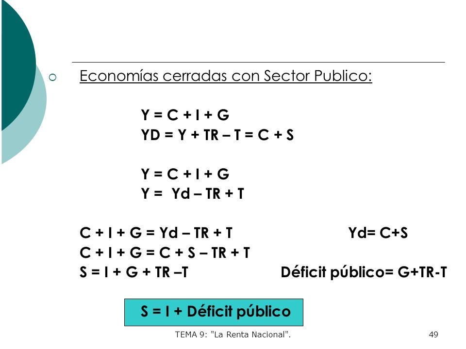TEMA 9: La Renta Nacional .49 Economías cerradas con Sector Publico: Y = C + I + G YD = Y + TR – T = C + S Y = C + I + G Y = Yd – TR + T C + I + G = Yd – TR + T Yd= C+S C + I + G = C + S – TR + T S = I + G + TR –TDéficit público= G+TR-T S = I + Déficit público