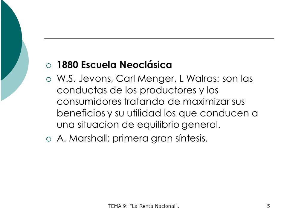TEMA 9: La Renta Nacional .5 1880 Escuela Neoclásica W.S.