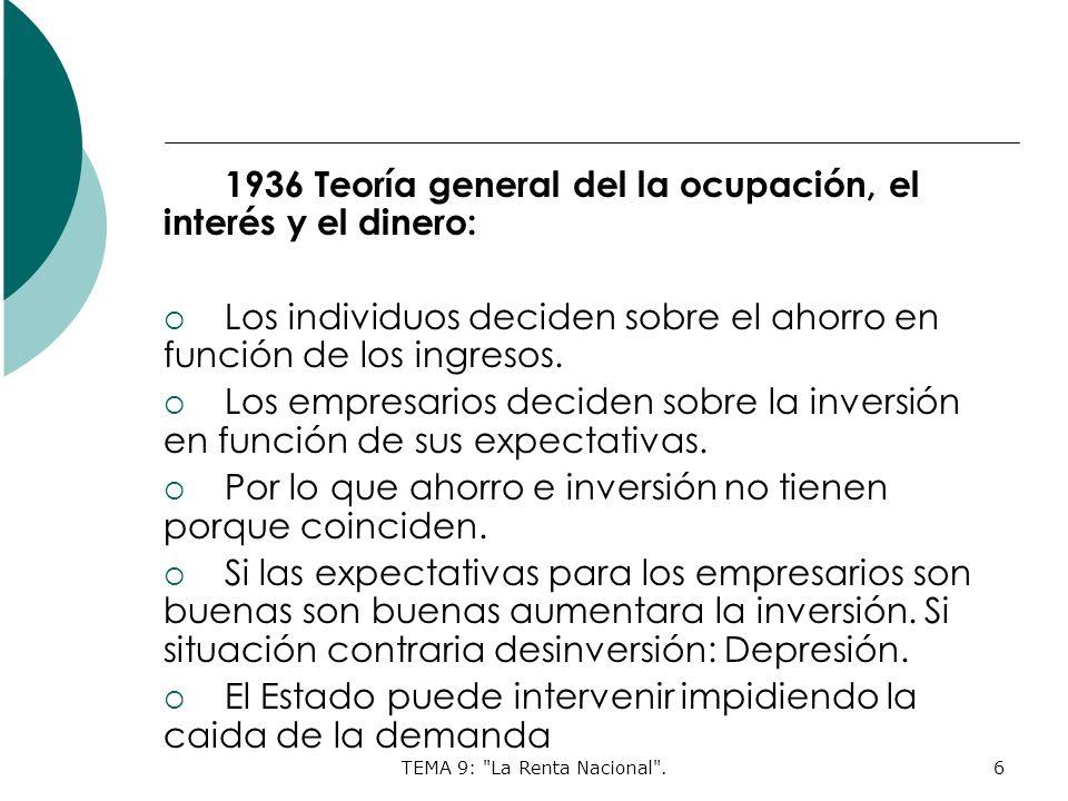 TEMA 9: La Renta Nacional .6 1936 Teoría general del la ocupación, el interés y el dinero: Los individuos deciden sobre el ahorro en función de los ingresos.