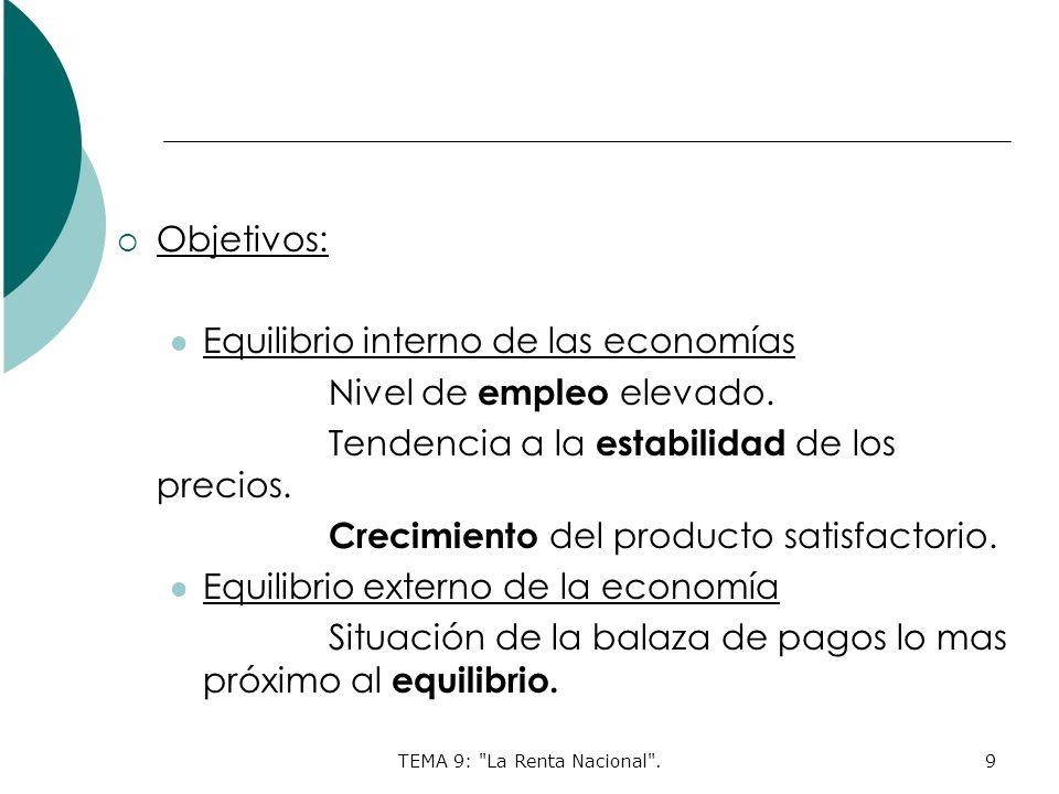 TEMA 9: La Renta Nacional .9 Objetivos: Equilibrio interno de las economías Nivel de empleo elevado.