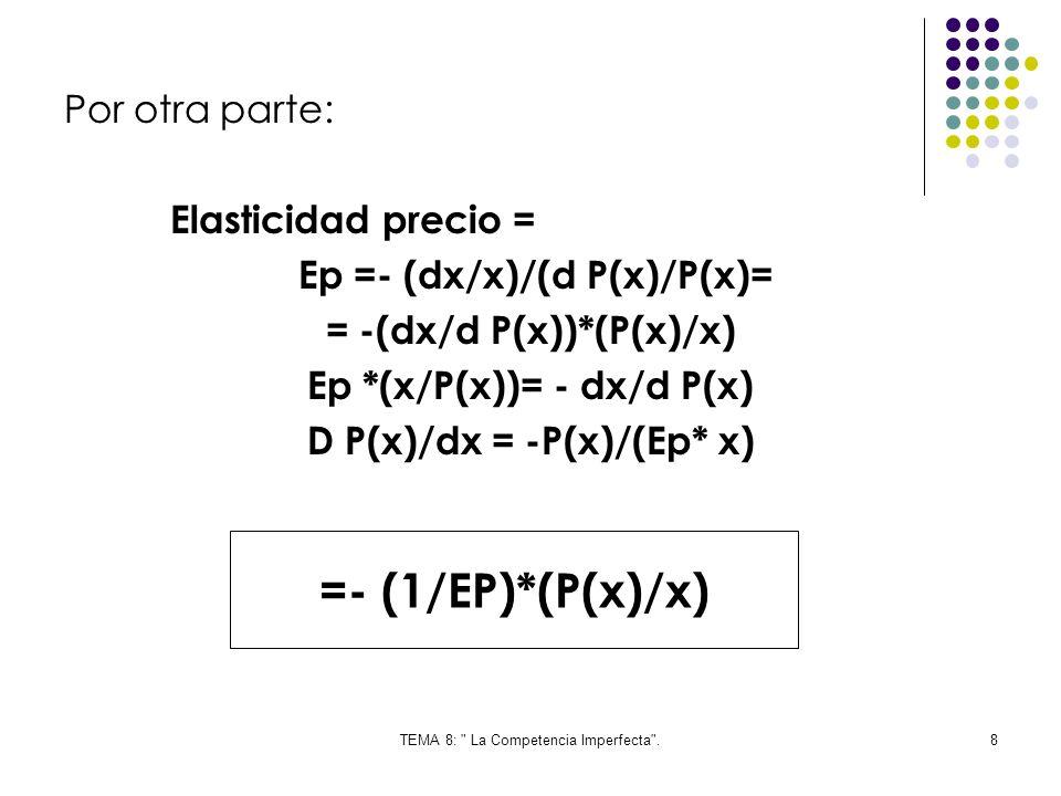 TEMA 8: La Competencia Imperfecta .19 Ime Imag IT q Ep= Ep>1 Ep=1 Ep<1 Ep=0 Si P=0 Ep =0 Si P=A Ep= Si P=A/2 Ep=1 IT Ep>1 Ep<1 Q = A-P Ep =(-1)*P/(A-P) Si Ep >1, Imag>0 IT crece Si Ep <1, Imag<0 IT decrece Si Ep =1, Imag =0 IT máximo