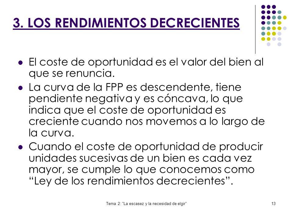 Tema 2: La escasez y la necesidad de elgir 13 3.