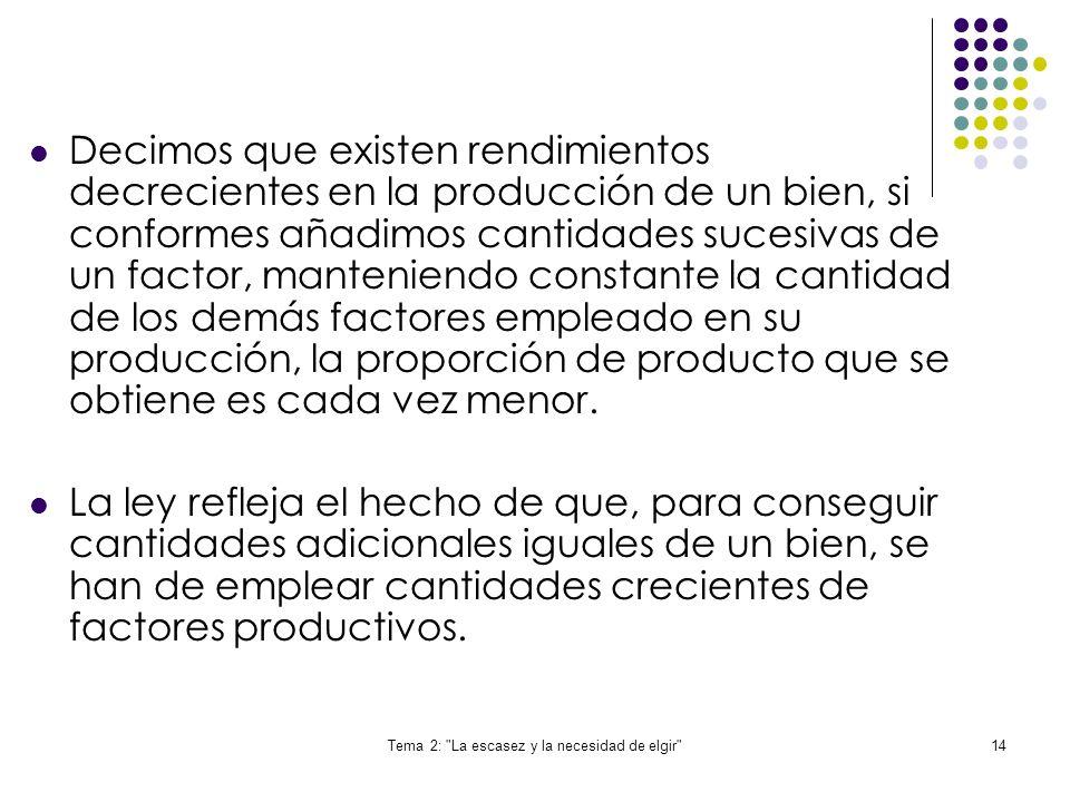 Tema 2: La escasez y la necesidad de elgir 14 Decimos que existen rendimientos decrecientes en la producción de un bien, si conformes añadimos cantidades sucesivas de un factor, manteniendo constante la cantidad de los demás factores empleado en su producción, la proporción de producto que se obtiene es cada vez menor.