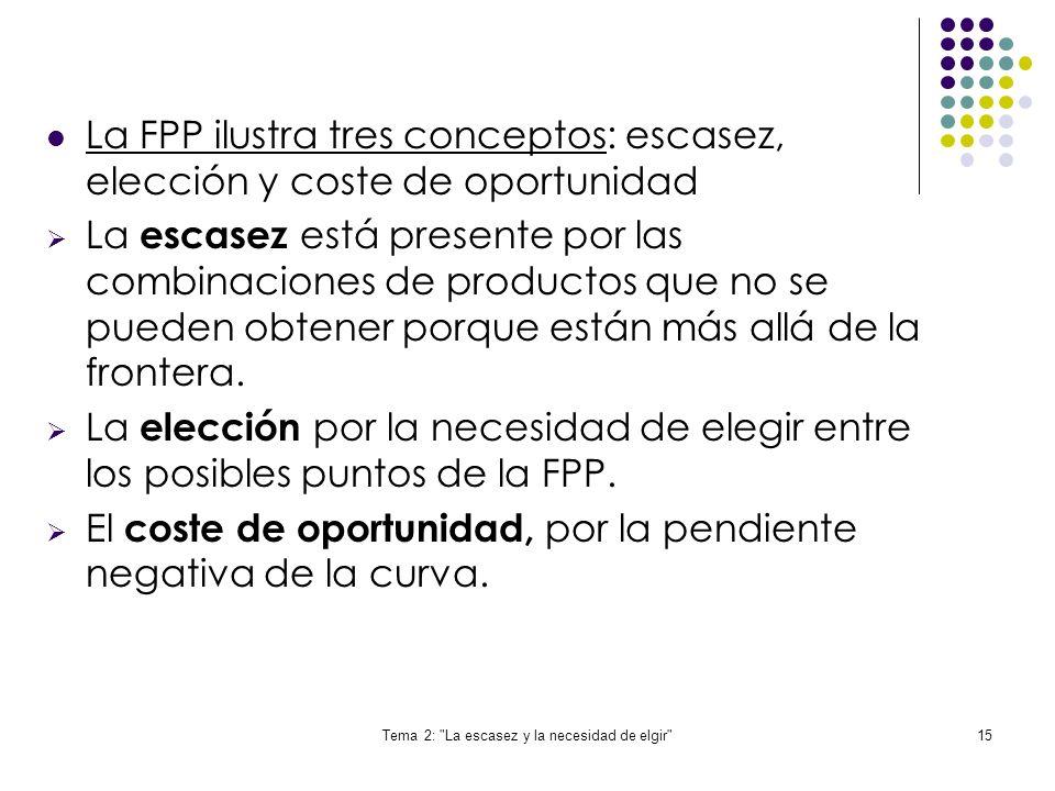 Tema 2: La escasez y la necesidad de elgir 15 La FPP ilustra tres conceptos: escasez, elección y coste de oportunidad La escasez está presente por las combinaciones de productos que no se pueden obtener porque están más allá de la frontera.