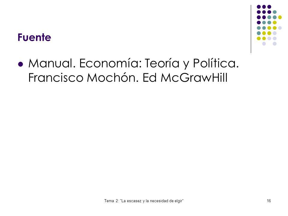 Tema 2: La escasez y la necesidad de elgir 16 Fuente Manual.
