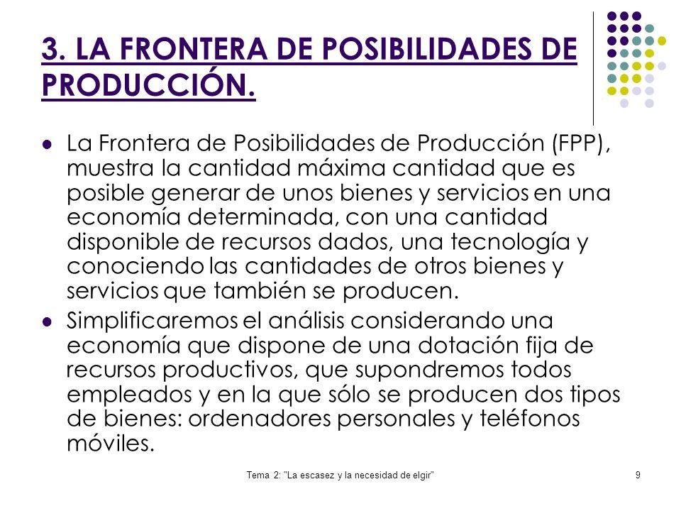 Tema 2: La escasez y la necesidad de elgir 9 3.LA FRONTERA DE POSIBILIDADES DE PRODUCCIÓN.