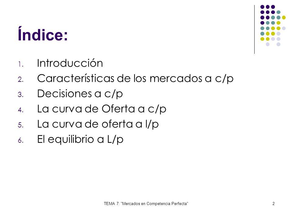 TEMA 7: Mercados en Competencia Perfecta 13 IT CF Volumen Optimo de producción CT X
