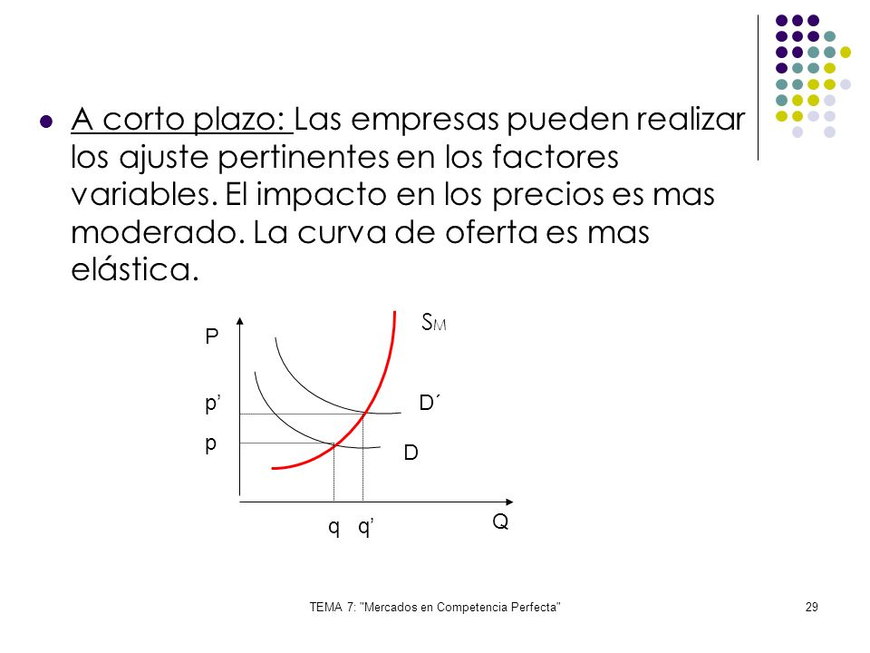 TEMA 7: