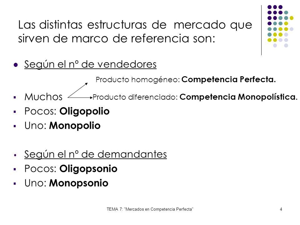 TEMA 7: Mercados en Competencia Perfecta 5 2.Características de los mercados en c/p Para que los mercados sean competitivos se deben cumplir 4 condiciones: Existencia de un elevado número de compradores y vendedores.