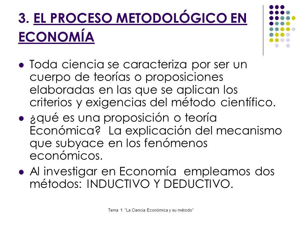 Tema 1: La Ciencia Económica y su método X Y C B D Pte: - BC/CD X Y E F G Pte: EG/FG Si la pendiente es (-): la relación entre las variables es inversa.