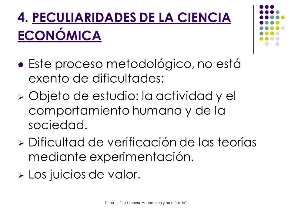 Tema 1: La Ciencia Económica y su método Esto nos lleva a establecer una distinción entre Economía Positiva y Economía Normativa - Afirmaciones positivas : son explicaciones objetivas del funcionamiento de los fenómenos económicos; tratan sobre lo que es o podría ser.