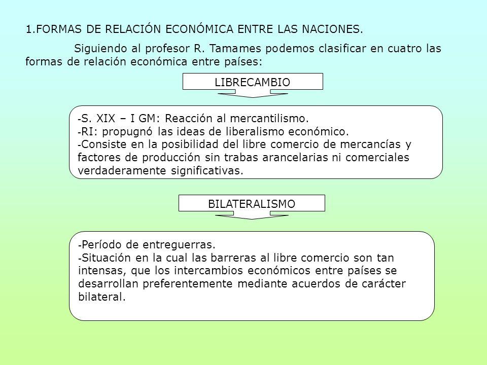 1.FORMAS DE RELACIÓN ECONÓMICA ENTRE LAS NACIONES. Siguiendo al profesor R. Tamames podemos clasificar en cuatro las formas de relación económica entr