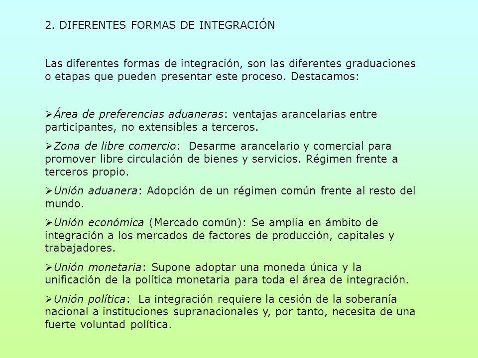2. DIFERENTES FORMAS DE INTEGRACIÓN Las diferentes formas de integración, son las diferentes graduaciones o etapas que pueden presentar este proceso.