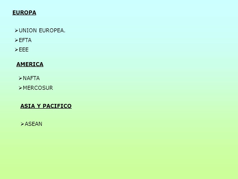 UNION EUROPEA. EFTA EEE EUROPA AMERICA NAFTA MERCOSUR ASIA Y PACIFICO ASEAN