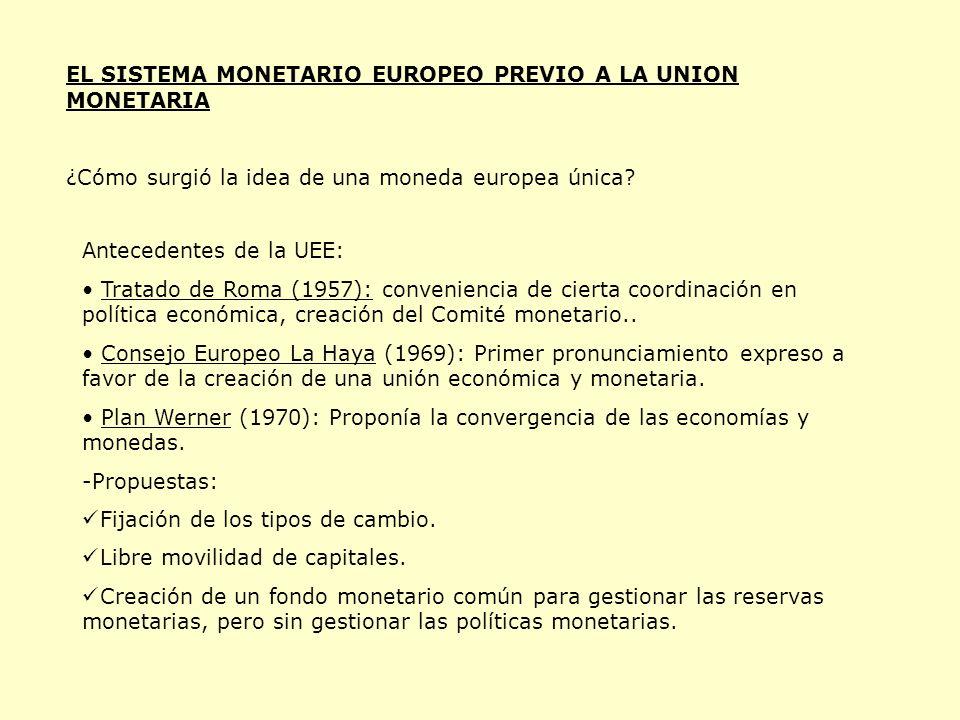 EL SISTEMA MONETARIO EUROPEO PREVIO A LA UNION MONETARIA ¿Cómo surgió la idea de una moneda europea única.