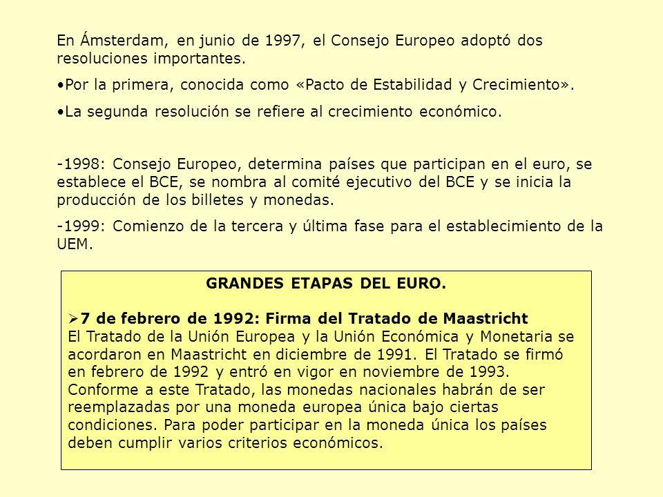 En Ámsterdam, en junio de 1997, el Consejo Europeo adoptó dos resoluciones importantes.