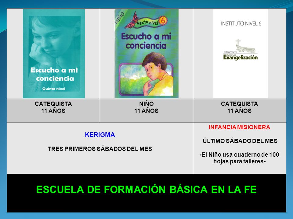 CATEQUISTA 10 AÑOS NIÑO 10 AÑOS CATEQUISTA 10 AÑOS KERIGMA TRES PRIMEROS SÁBADOS DEL MES INFANCIA MISIONERA ÚLTIMO SÁBADO DEL MES -El Niño usa cuaderno de 100 hojas para talleres- ESCUELA DE FORMACIÓN BÁSICA EN LA FE