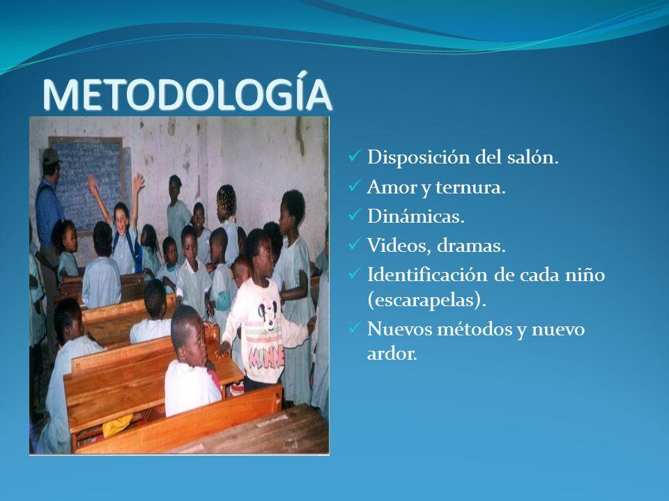 METODOLOGÍA ALEGRÍA Y FIESTA Conocer la manera de pensar de los niños.