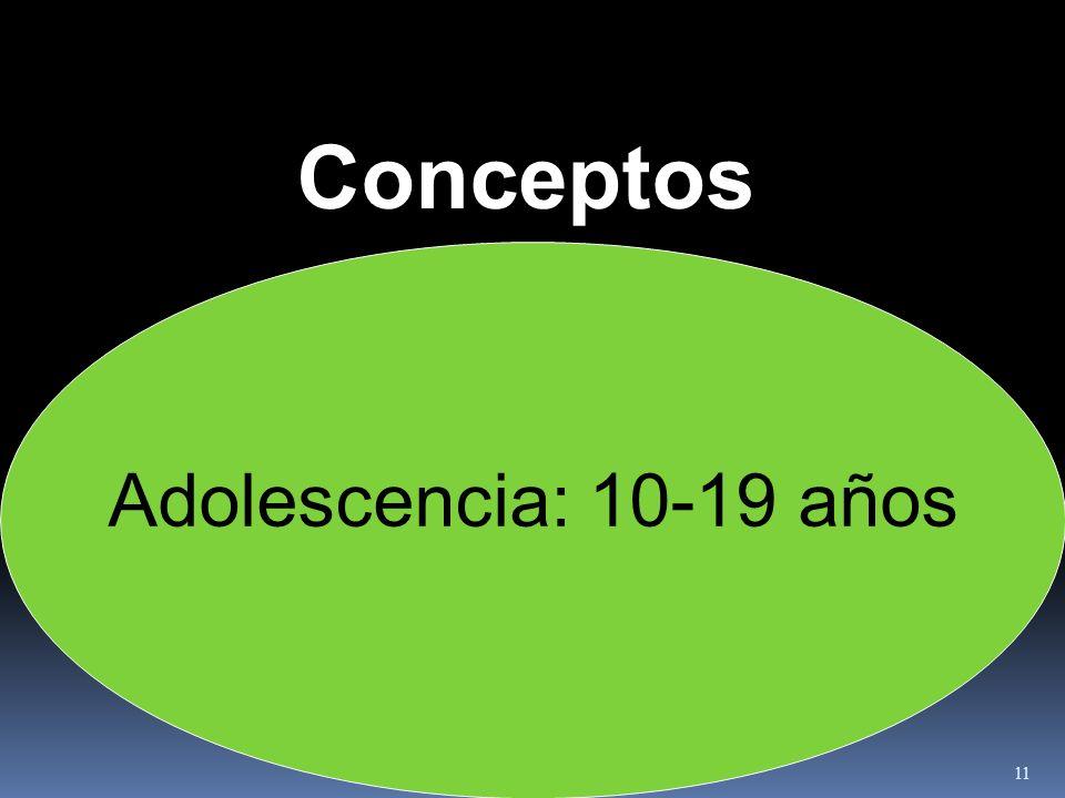 Conceptos Adolescencia: 10-19 años 11