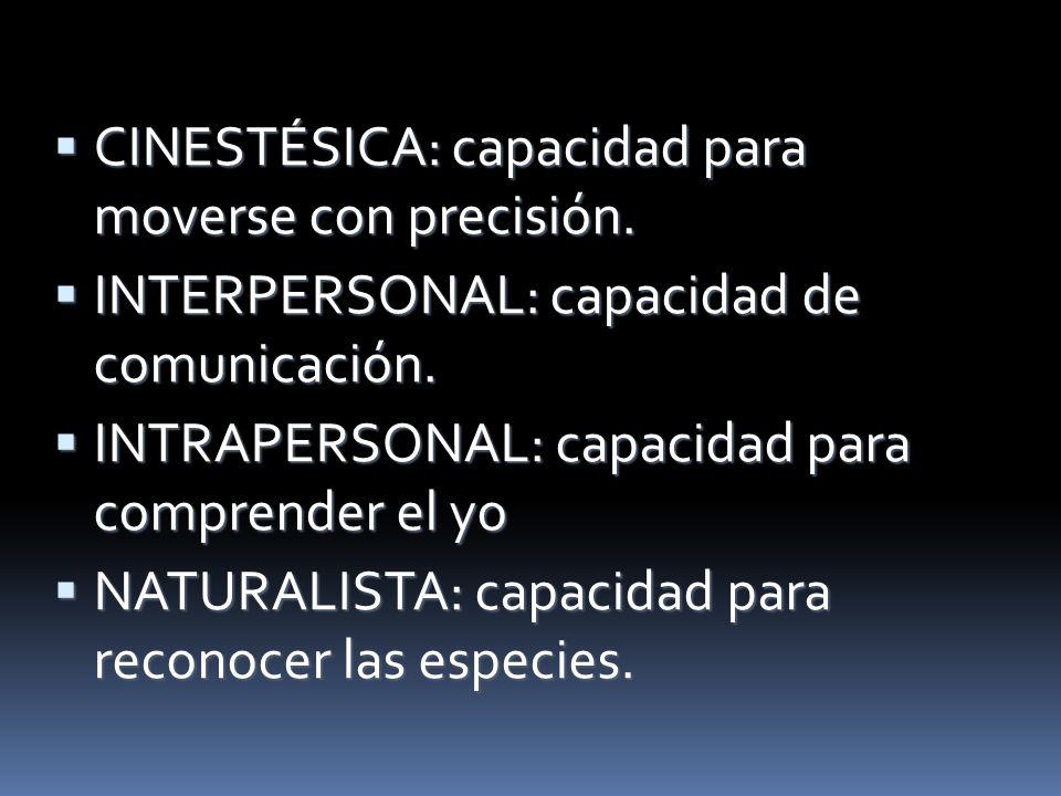 CINESTÉSICA: capacidad para moverse con precisión. CINESTÉSICA: capacidad para moverse con precisión. INTERPERSONAL: capacidad de comunicación. INTERP