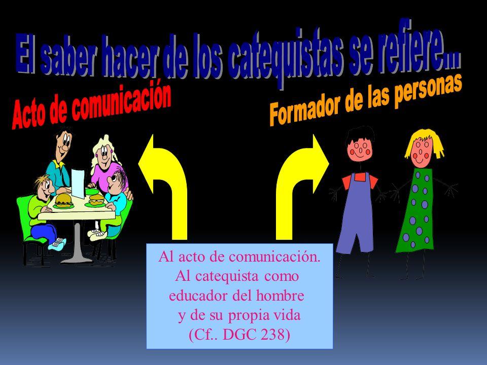 Al acto de comunicación. Al catequista como educador del hombre y de su propia vida (Cf.. DGC 238)