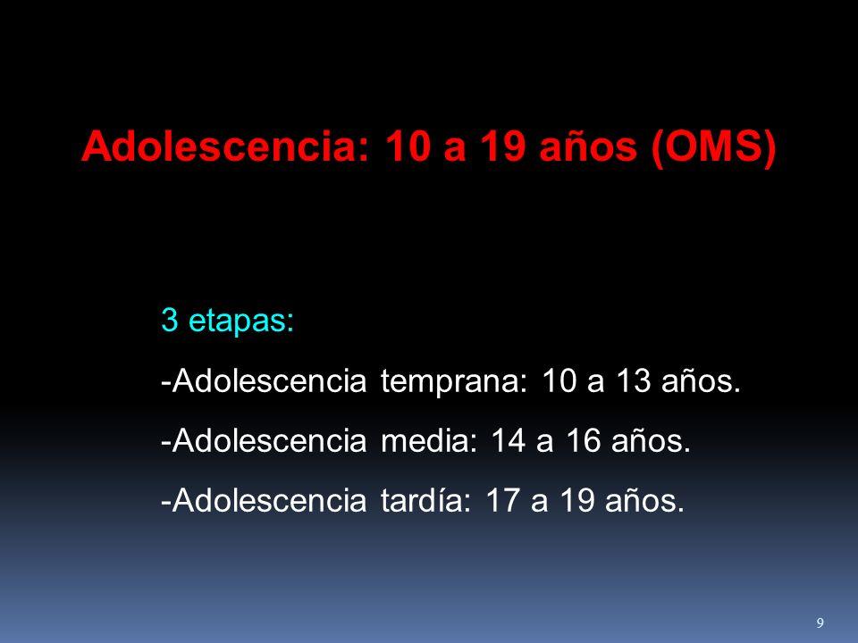 Adolescencia: 10 a 19 años (OMS) 3 etapas: -Adolescencia temprana: 10 a 13 años. -Adolescencia media: 14 a 16 años. -Adolescencia tardía: 17 a 19 años