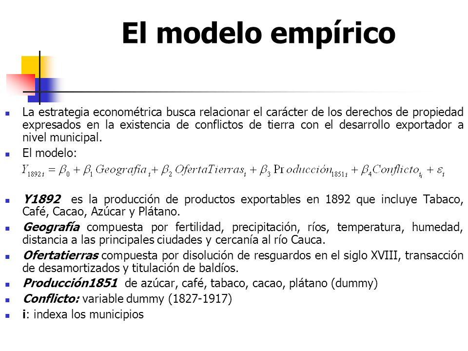 El modelo empírico La estrategia econométrica busca relacionar el carácter de los derechos de propiedad expresados en la existencia de conflictos de t