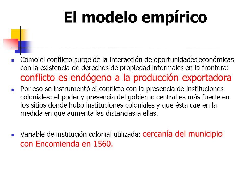 El modelo empírico Como el conflicto surge de la interacción de oportunidades económicas con la existencia de derechos de propiedad informales en la f