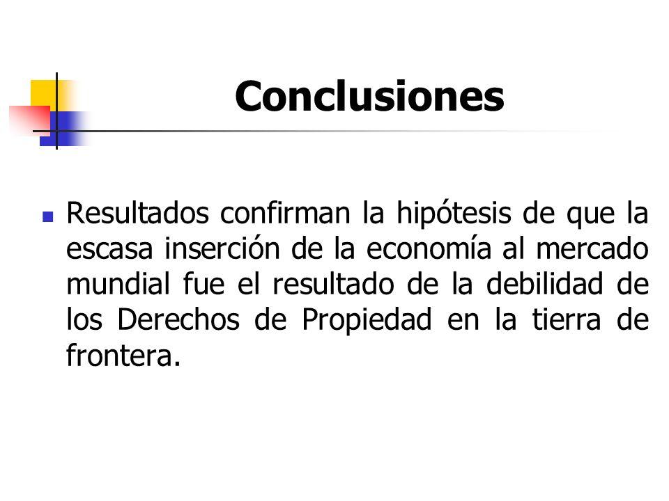 Conclusiones Resultados confirman la hipótesis de que la escasa inserción de la economía al mercado mundial fue el resultado de la debilidad de los De