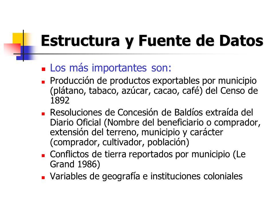 El modelo empírico La estrategia econométrica busca relacionar el carácter de los derechos de propiedad expresados en la existencia de conflictos de tierra con el desarrollo exportador a nivel municipal.
