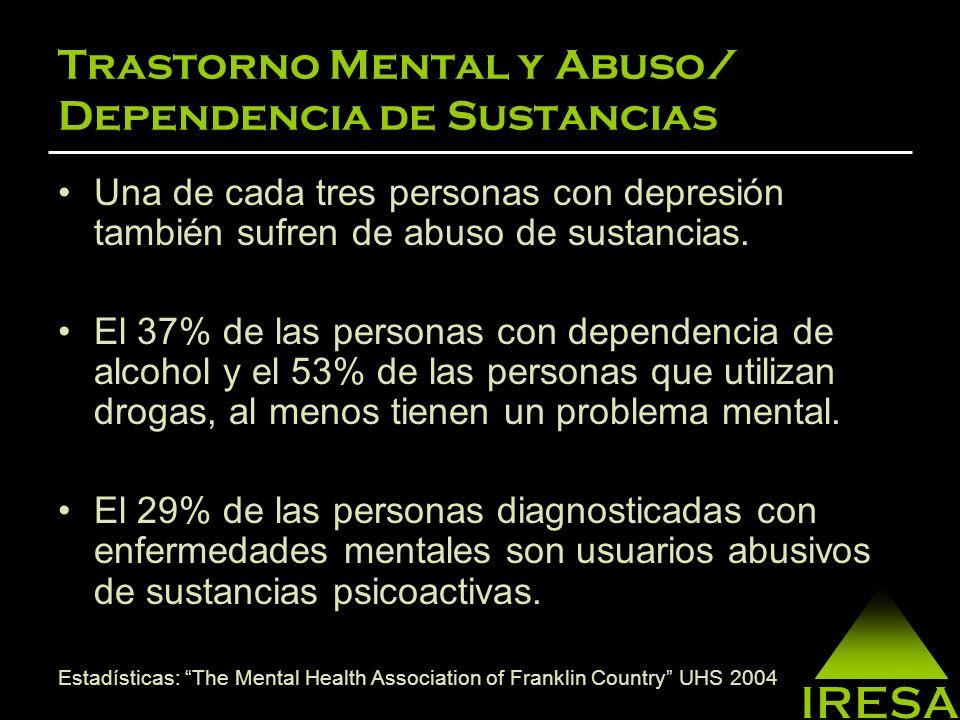 Admisión para tratamiento de abuso/dependencia de sustancias Substance Abuse and Mental Health Services Administration SAMHSA Año 2000 Porcientos