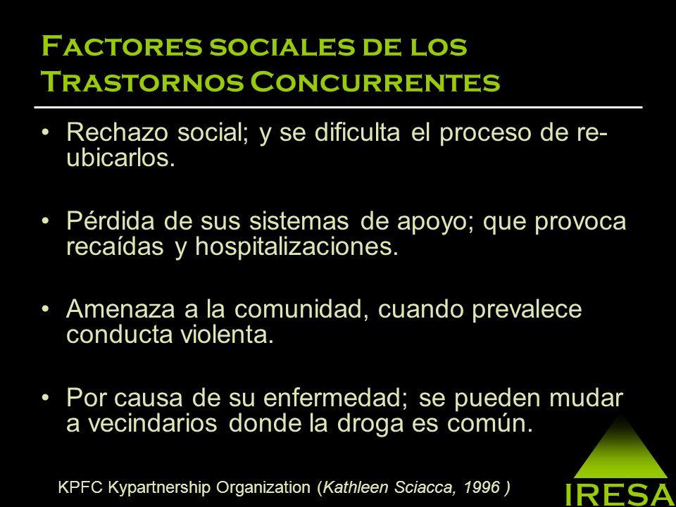 Factores sociales de los Trastornos Concurrentes Por su rechazo social se pueden relacionar en actividades sociales con base de droga.