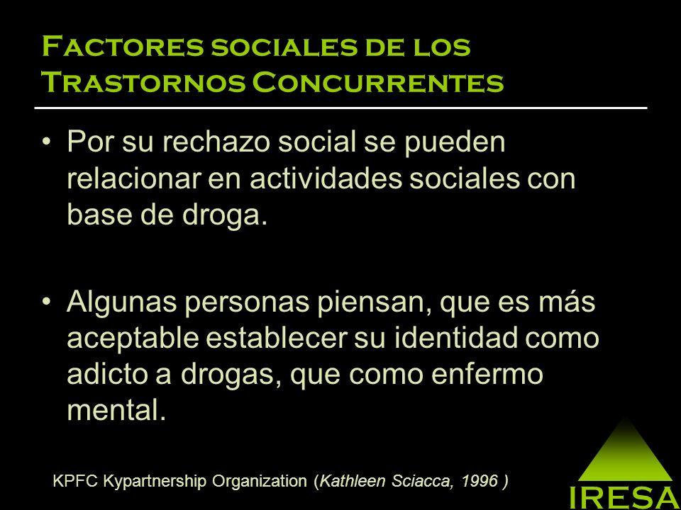 Coordinación de servicio por severidad: Cuatro cuadrantes Cuadrante III Mientras menos severo es el trastorno mental, más severo es el trastornos de sustancias.