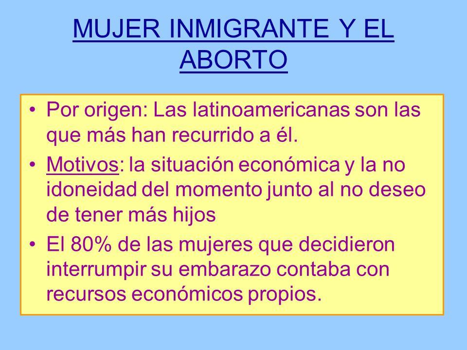 MUJER INMIGRANTE Y EL ABORTO Por origen: Las latinoamericanas son las que más han recurrido a él. Motivos: la situación económica y la no idoneidad de