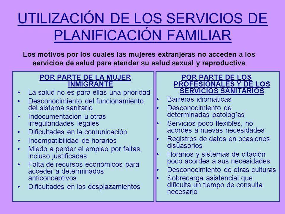 UTILIZACIÓN DE LOS SERVICIOS DE PLANIFICACIÓN FAMILIAR POR PARTE DE LA MUJER INMIGRANTE La salud no es para ellas una prioridad Desconocimiento del fu