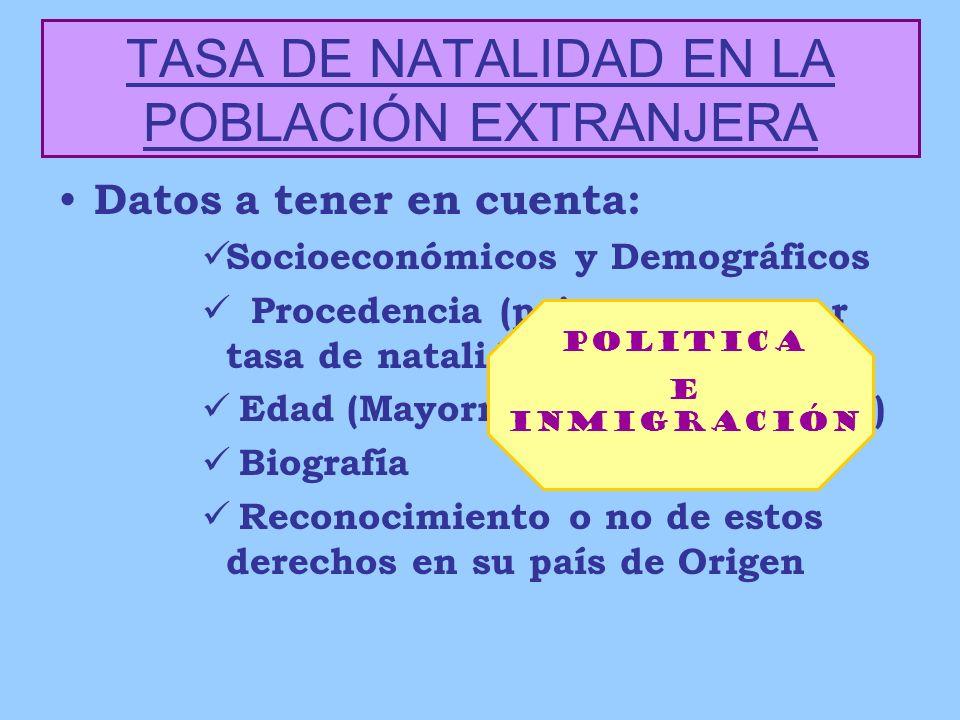 TASA DE NATALIDAD EN LA POBLACIÓN EXTRANJERA Datos a tener en cuenta: Socioeconómicos y Demográficos Procedencia (paises con mayor tasa de natalidad)