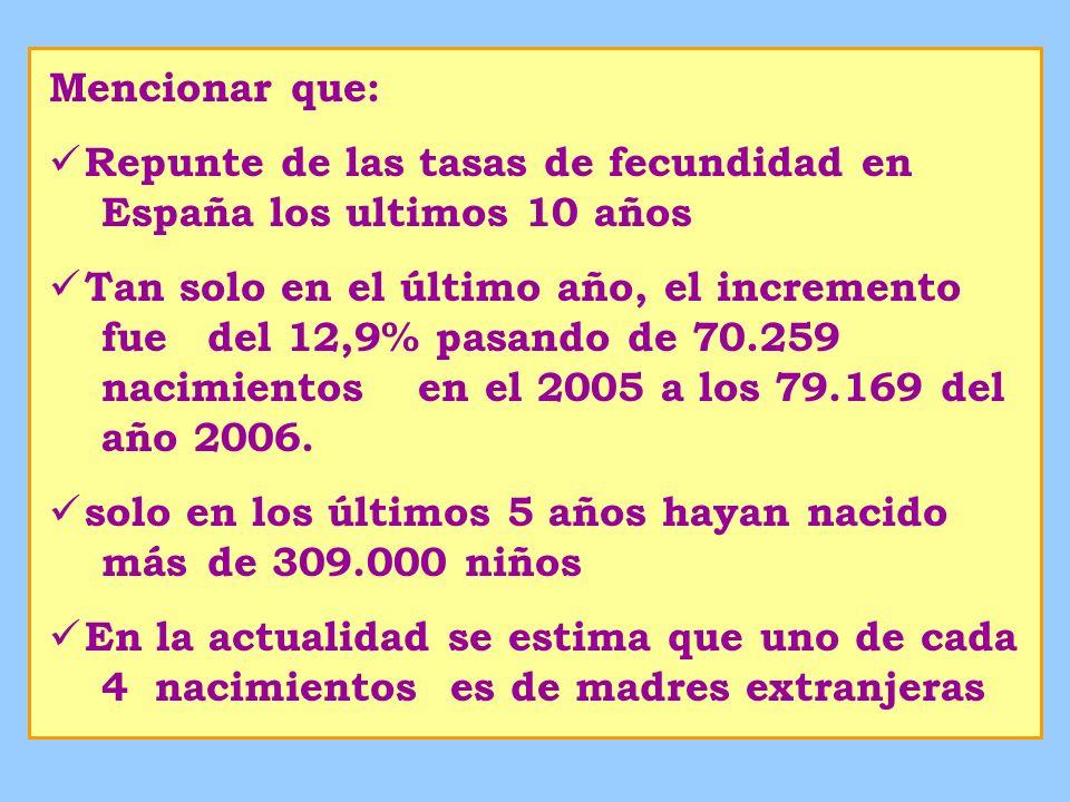 Mencionar que: Repunte de las tasas de fecundidad en España los ultimos 10 años Tan solo en el último año, el incremento fue del 12,9% pasando de 70.259 nacimientos en el 2005 a los 79.169 del año 2006.