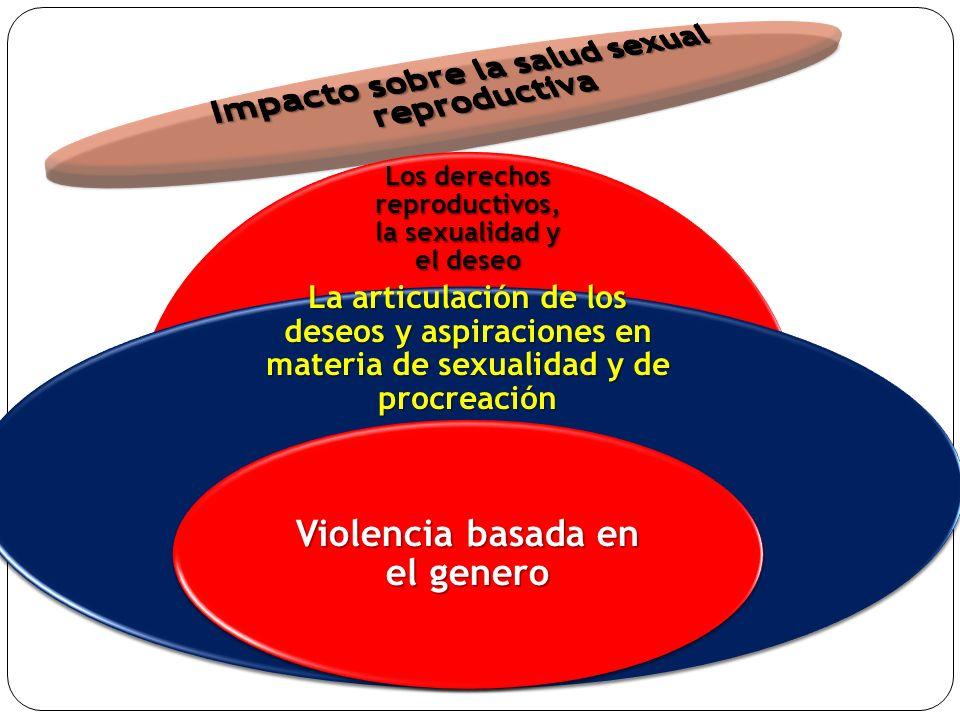 Los derechos reproductivos, la sexualidad y el deseo La articulación de los deseos y aspiraciones en materia de sexualidad y de procreación Violencia basada en el genero