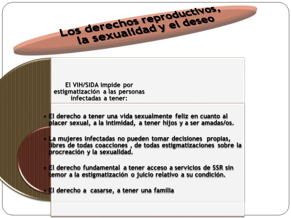 El VIH/SIDA impide por estigmatización a las personas infectadas a tener: El derecho a tener una vida sexualmente feliz en cuanto al placer sexual, a la intimidad, a tener hijos y a ser amadas/os.El derecho a tener una vida sexualmente feliz en cuanto al placer sexual, a la intimidad, a tener hijos y a ser amadas/os.