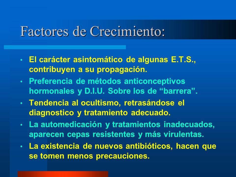 Factores de Crecimiento: El carácter asintomático de algunas E.T.S., contribuyen a su propagación. Preferencia de métodos anticonceptivos hormonales y