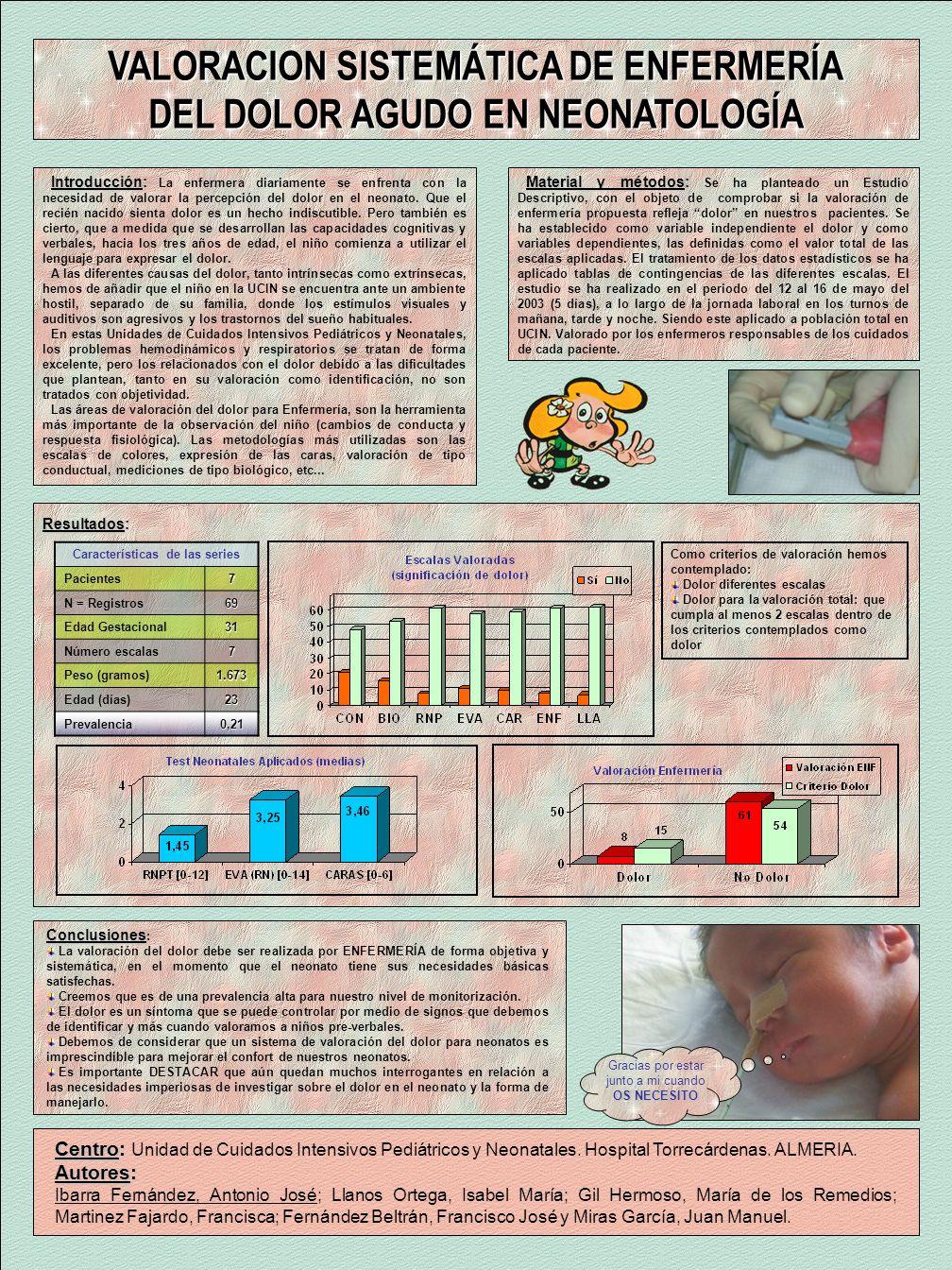 VALORACION SISTEMÁTICA DE ENFERMERÍA DEL DOLOR AGUDO EN NEONATOLOGÍA Introducción: Introducción: La enfermera diariamente se enfrenta con la necesidad