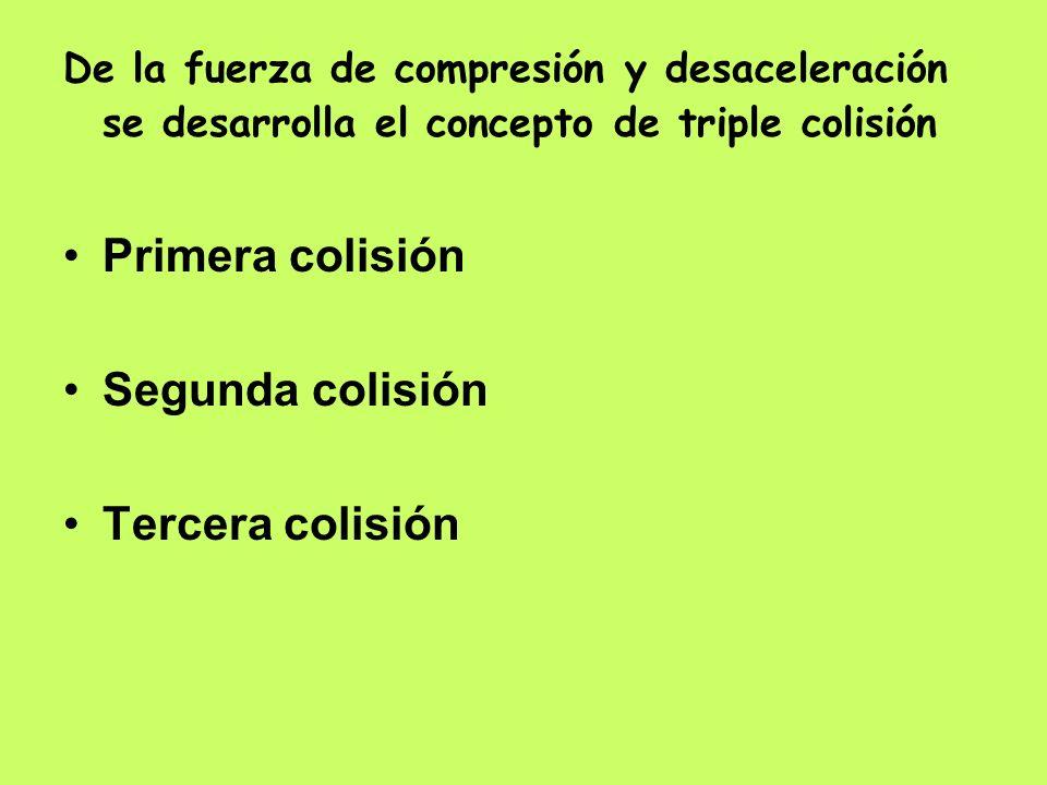 De la fuerza de compresión y desaceleración se desarrolla el concepto de triple colisión Primera colisión Segunda colisión Tercera colisión