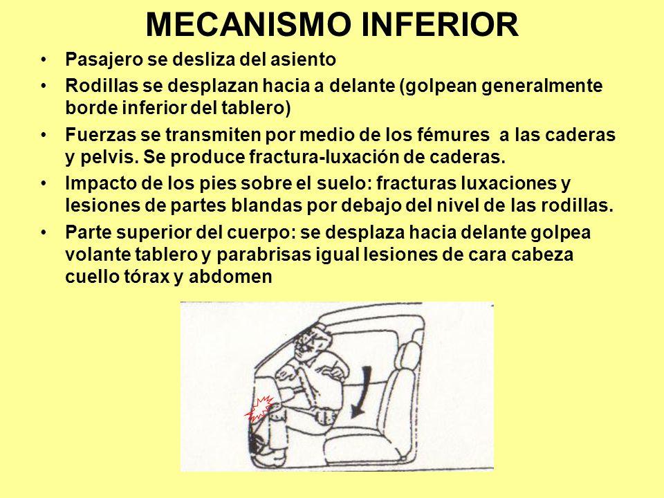 MECANISMO INFERIOR Pasajero se desliza del asiento Rodillas se desplazan hacia a delante (golpean generalmente borde inferior del tablero) Fuerzas se