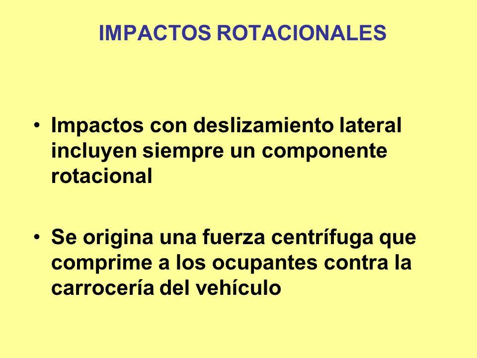 IMPACTOS ROTACIONALES Impactos con deslizamiento lateral incluyen siempre un componente rotacional Se origina una fuerza centrífuga que comprime a los