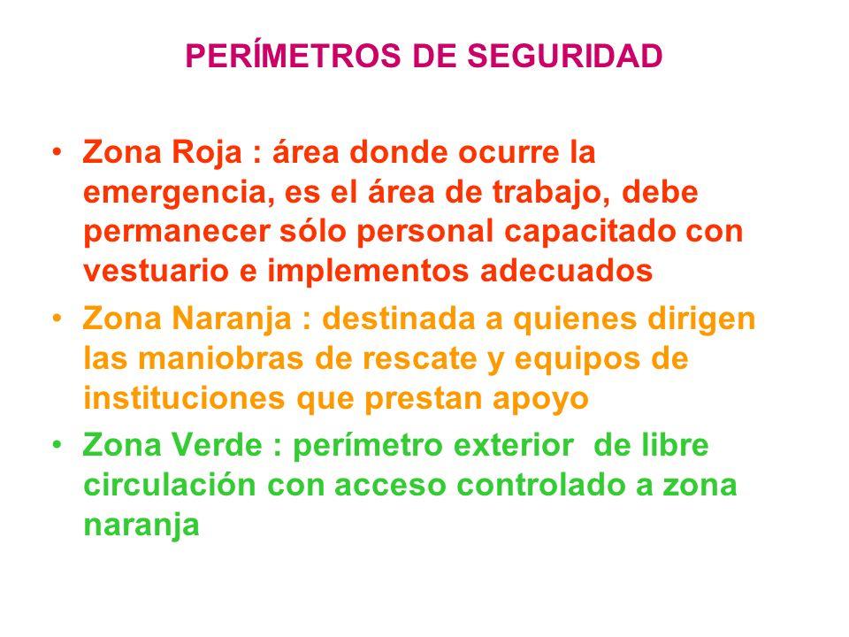 PERÍMETROS DE SEGURIDAD Zona Roja : área donde ocurre la emergencia, es el área de trabajo, debe permanecer sólo personal capacitado con vestuario e i