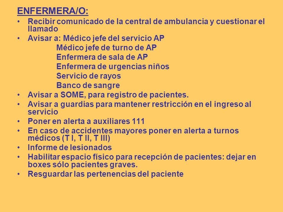 ENFERMERA/O: Recibir comunicado de la central de ambulancia y cuestionar el llamado Avisar a: Médico jefe del servicio AP Médico jefe de turno de AP E